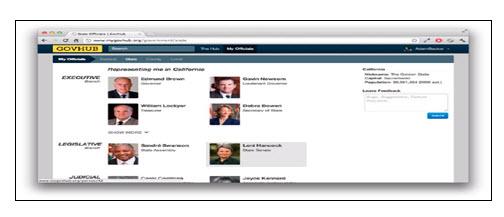 GovHub网页的屏幕快照,显示政府官员的照片和一个用于填写反馈的填写字段。